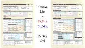 김OO님 3-wave 다이어트 20.5kg 감량 사례
